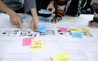 Use Buyer Persona to Support Customer Journey Mapping