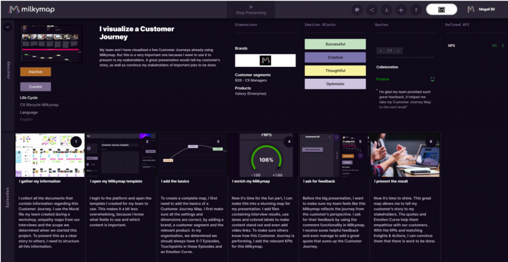Galaxy 2.0 Customer Journey Map